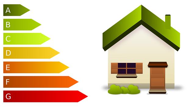 Efficienza energetica Casa
