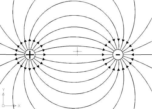 Come fare un rivelatore di campi elettromagnetici ...